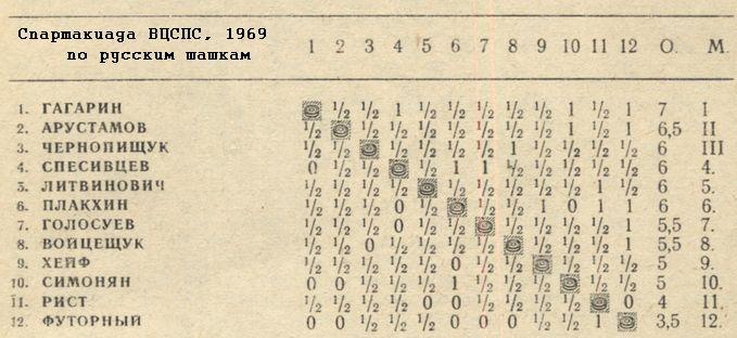 прошивка нр р1102